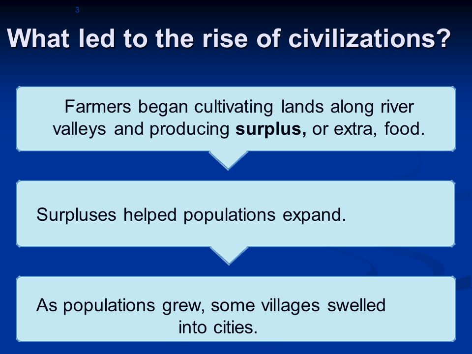 What led to the rise of civilizations