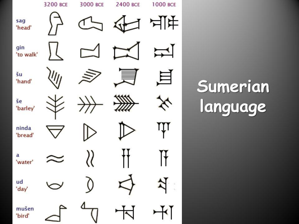 sumerian language Translate your language into the babalonian alphabet babylonian cuneiform alphabet free online translator cuneiform: the earliest  cuneiform: the earliest.