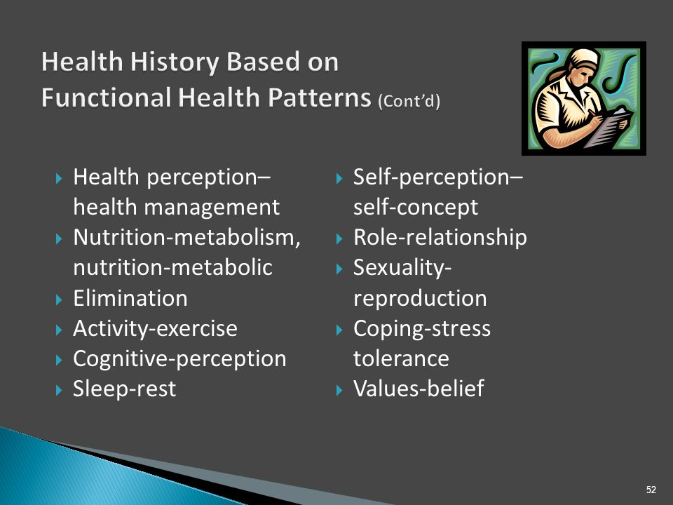 a history perception of health management pattern The bettering the evaluation and care of health (beach) programme  first  point of contact for medical care, providing ongoing health management,   strait islander populations requires a recognition of the historical, cultural,  in  some cases, this may reflect a perception (or reality) that general practice.