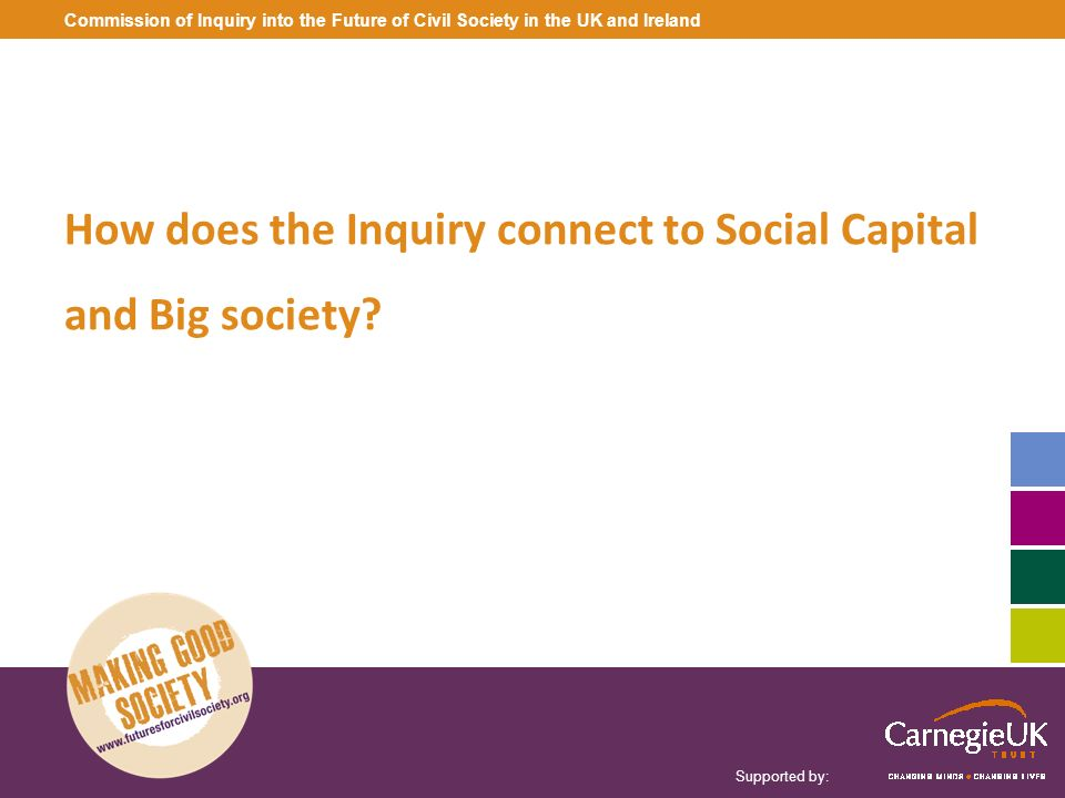 How does the Inquiry connect to Social Capital and Big society