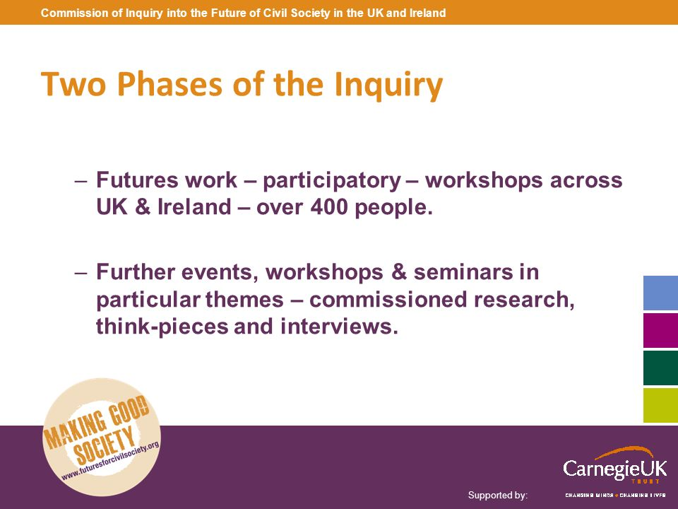 Two Phases of the Inquiry
