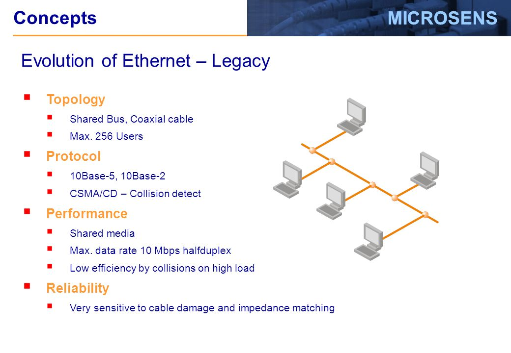 evolution of ethernet Presenters: dave zacks, distinguished engineer peter zones, principle engineer history has been: 10x performnce increase at 3x the cost 40gb broke that model -- 100gb phys were very expensive industry needed/wanted an intermediate step.