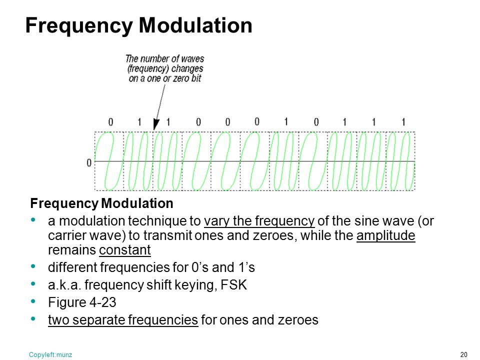 amplitude modulation and hz Modulation sources do not need to be low-frequency oscillators or envelope  as  its name implies, amplitude modulation is the changing of,.