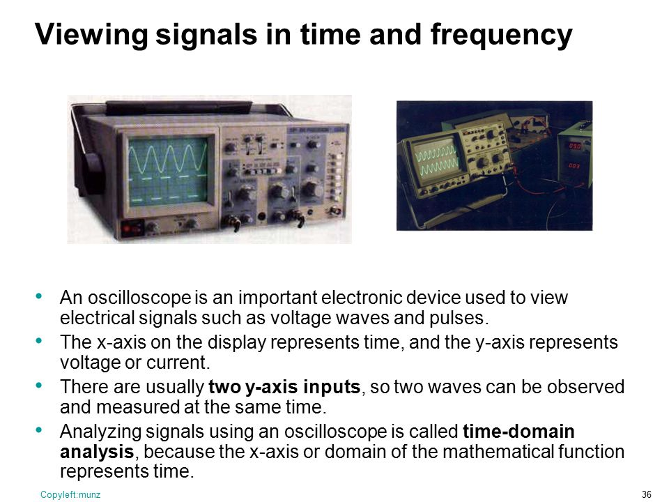 Measurement of Voltage Current and Frequency by Oscilloscope