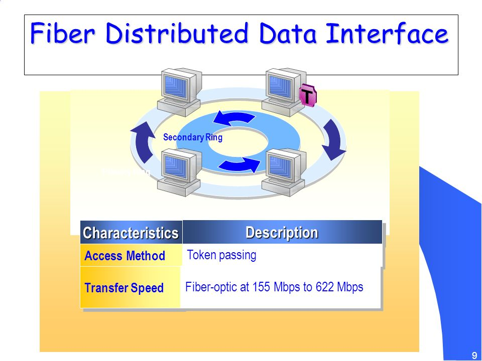 download Troubleshooting optical fiber networks: understanding and using your optical time