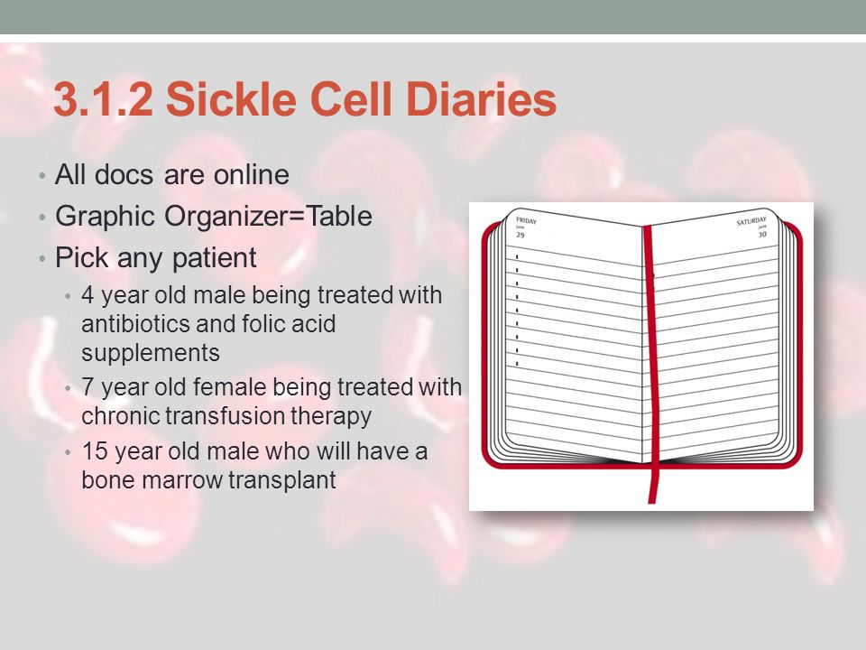 3.1.2 Sickle Cell Diaries All docs are online Graphic Organizer=Table