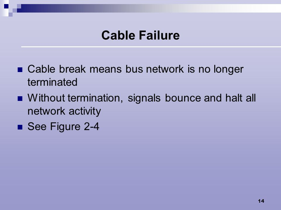 Cable Failure Cable break means bus network is no longer terminated