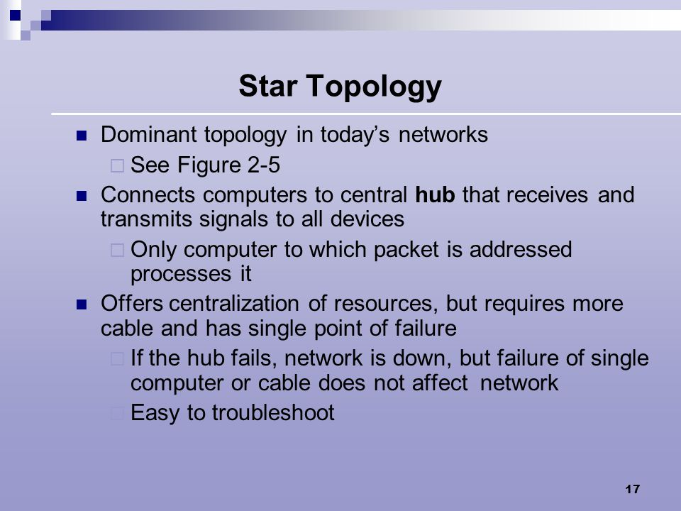 Star Topology Dominant topology in today's networks See Figure 2-5