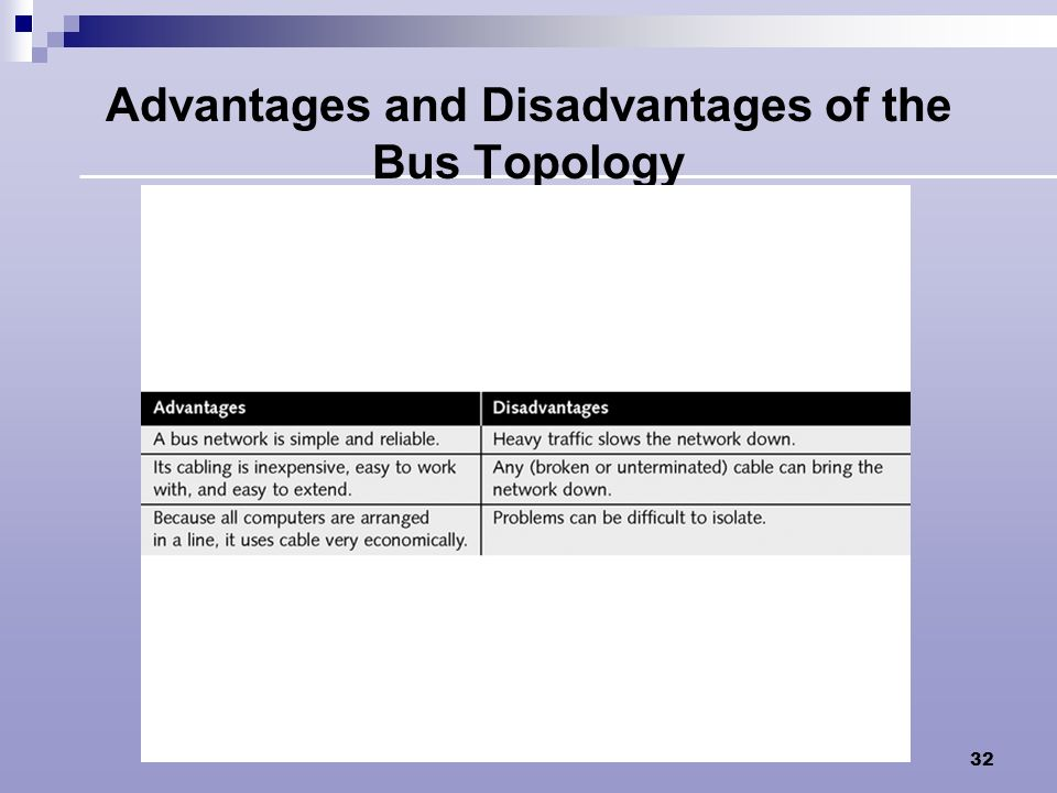 Advantages and Disadvantages of the Bus Topology