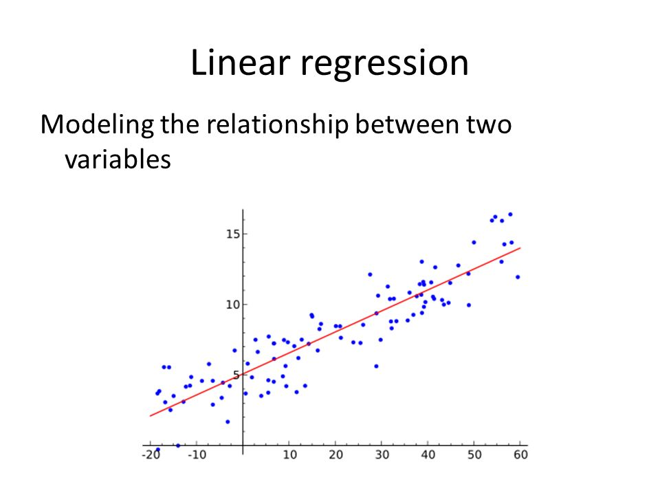 strong nonlinear relationship between two variables in statistics