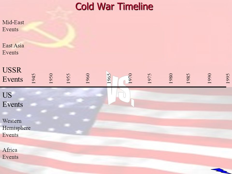 the cold war from 1950 1980 essay