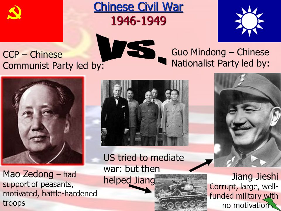 MWH – The Cold War key events and policies in the early ...