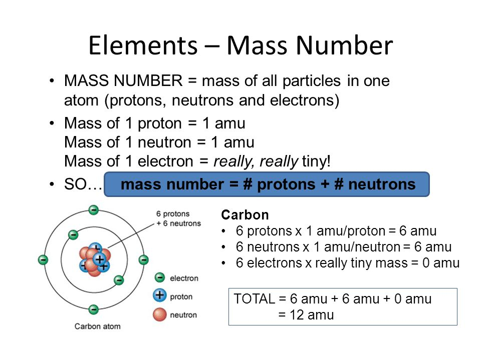 atom and mass If the red parts are protons and the green parts are neutrons, what's the atomic, neutron, and mass number of this atom (lithium.