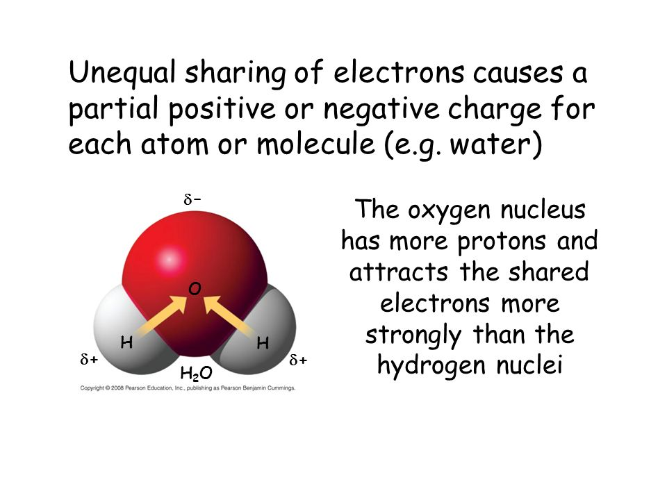 Unequal sharing of electrons causes a partial positive or negative charge for each atom or molecule (e.g. water)