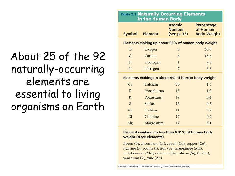 About 25 of the 92 naturally-occurring elements are essential to living organisms on Earth