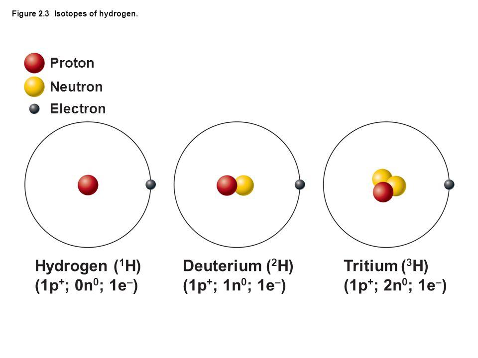 Chemistry Comes Alive Ppt Video Online Download