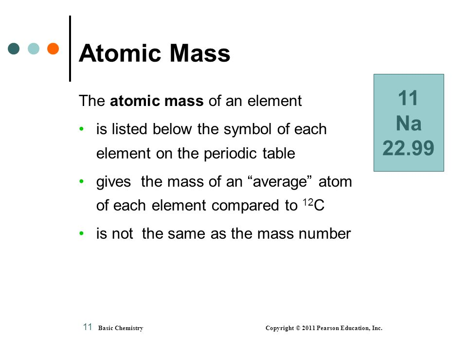 Chapter 4 atoms and elements ppt video online download 11 atomic mass 11 na urtaz Images