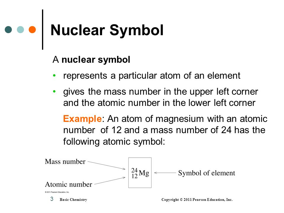 isotopes chemical element and element symbol The mass number of an element, a, is the number of nucleons (protons and neutrons) in the atomic nucleus different isotopes of a given element are distinguished by their mass numbers, which.