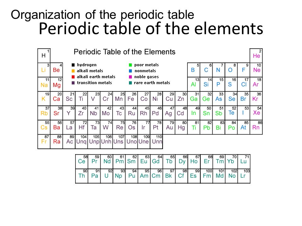 3 radioactive elements commonly used in the absolute dating 4