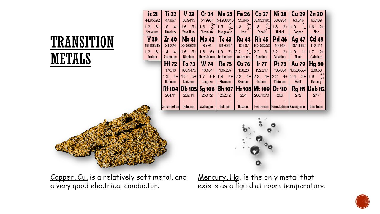 Atoms and the periodic table ppt download transition metals copper cu is a relatively soft metal and a very good gamestrikefo Choice Image