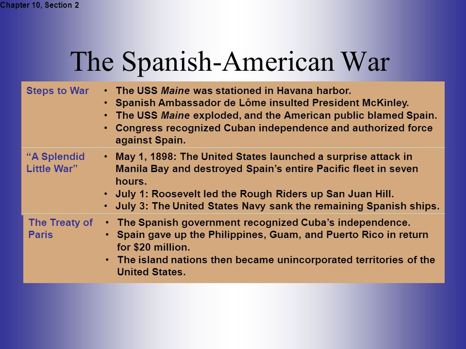 the spanish war Spanish-american war overview santiago campaign, spanish dispositions, 20  june 1898 naval operations in the atlantic, april-may 1898 defenses of.