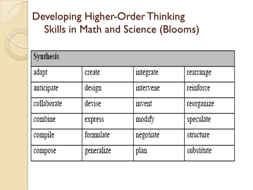 Developing Higher-Order Thinking Skills in Math and Science (Blooms)