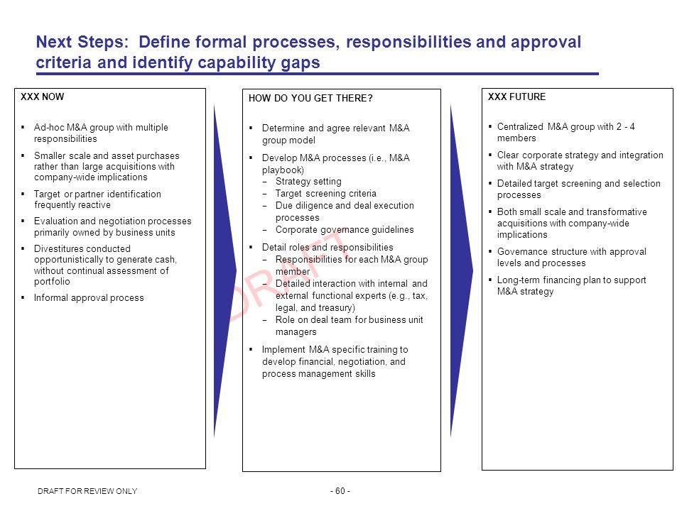 unit 5 roles and responsibilities