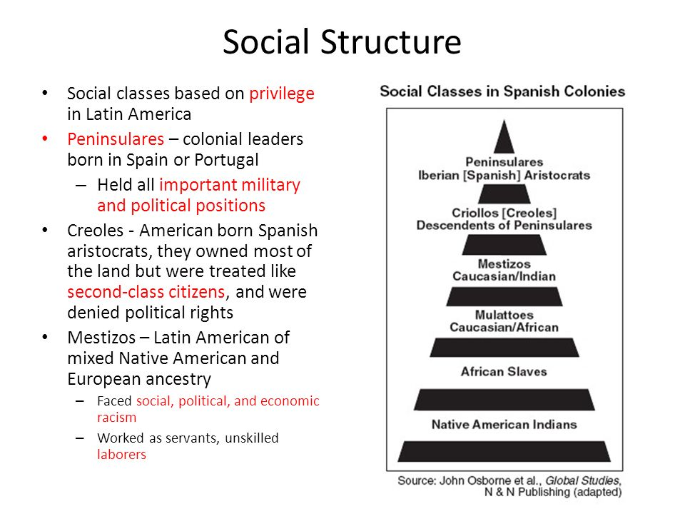 social class america People like us: social class in america film review introduction america is a complex and diverse web of individuals marked by social stratification, a system by which a society ranks categories of people in a hierarchy (macionis, 2011, p204.