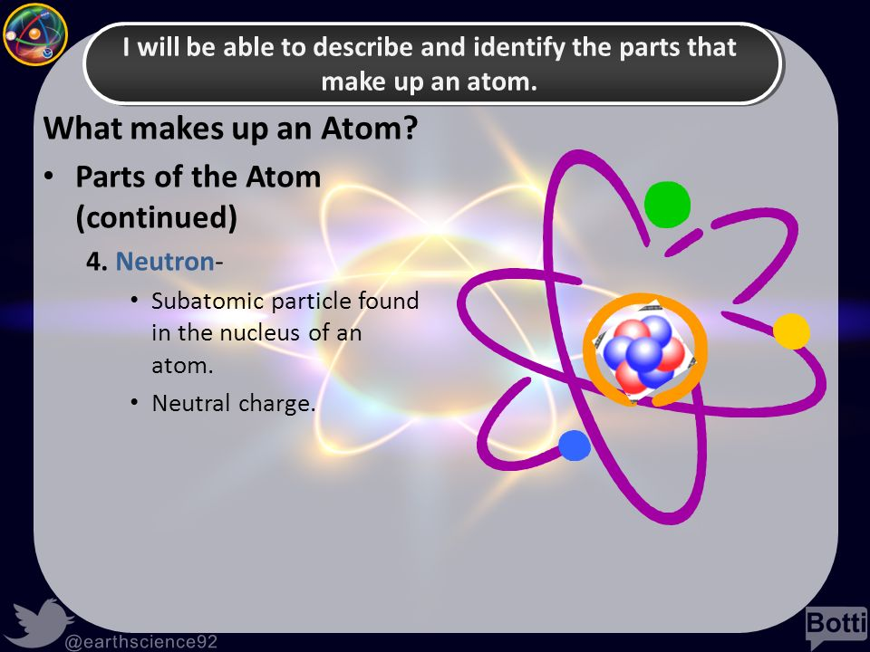 Atoms Elements Amp The Periodic Table Ppt Video Online