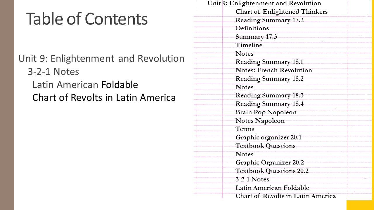readings summarys