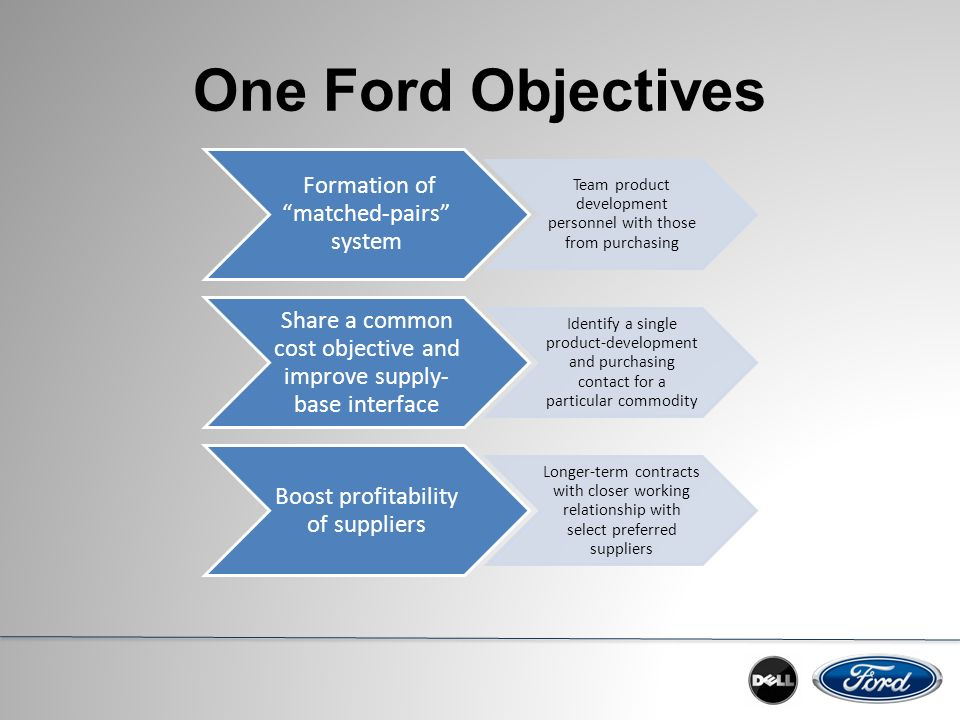 objectives of ford motor company