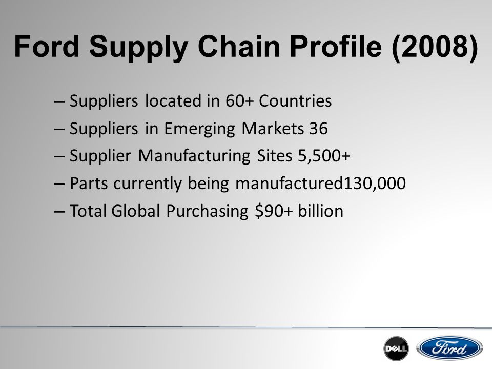 dell virtual supply chain vs ford This case study ford motor company: supply chain strategy  of dell direct model, i e virtual integration of suppliers into one lean and efficient supply chain.