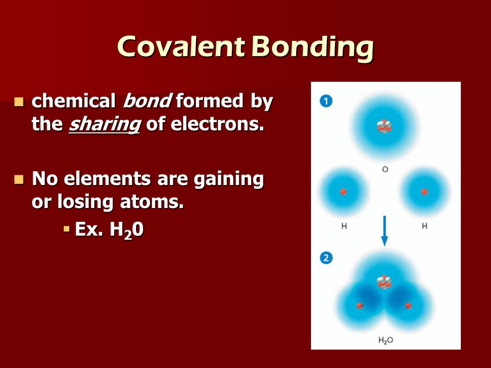 Covalent Bonding chemical bond formed by the sharing of electrons.