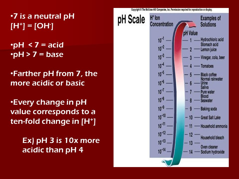 7 is a neutral pH [H+] = [OH-] pH < 7 = acid. pH > 7 = base. Farther pH from 7, the more acidic or basic.
