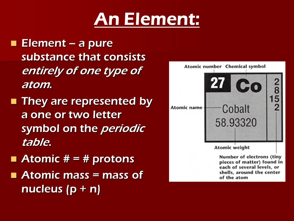 An Element: Element – a pure substance that consists entirely of one type of atom.
