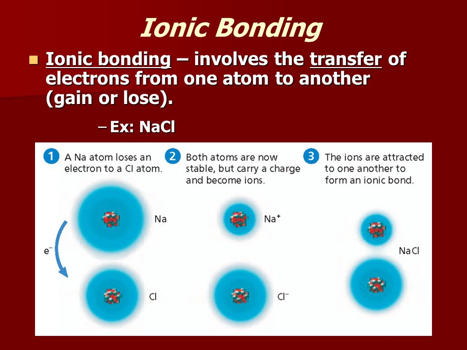 Ionic Bonding Ionic bonding – involves the transfer of electrons from one atom to another (gain or lose).