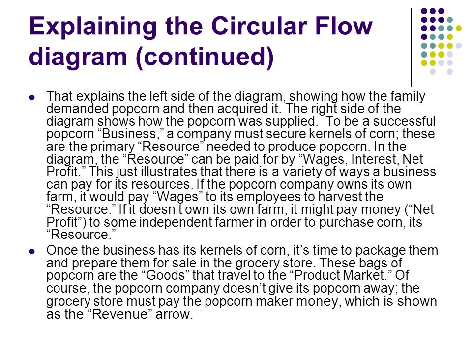 Unit 3 markets not just for fleas and stocks ppt download explaining the circular flow diagram continued ccuart Image collections