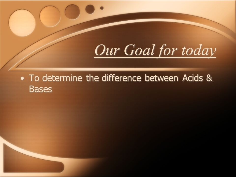 Our Goal for today To determine the difference between Acids & Bases