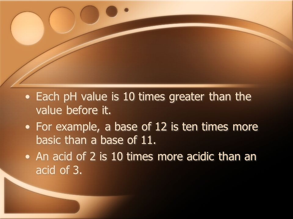 Each pH value is 10 times greater than the value before it.