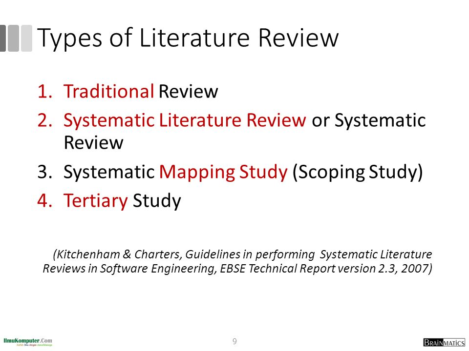 Types of literature reviews research