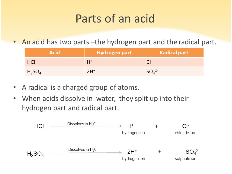 Parts of an acid An acid has two parts –the hydrogen part and the radical part. A radical is a charged group of atoms.