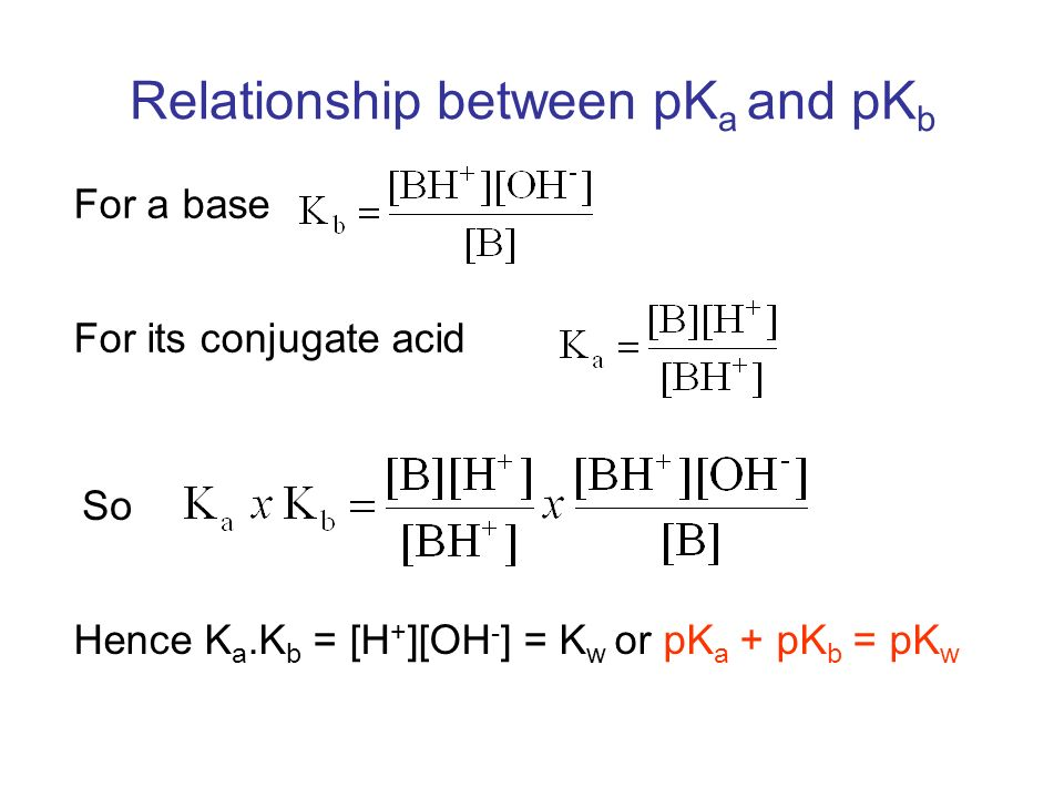 relationship between pka and buffers