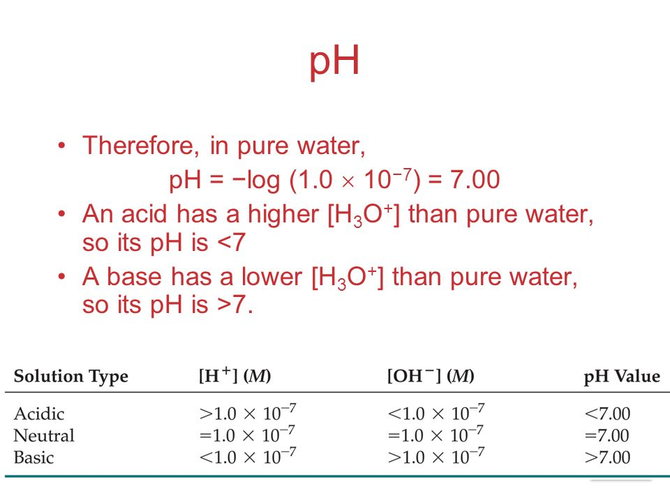 pH Therefore, in pure water, pH = −log (1.0  10−7) = 7.00