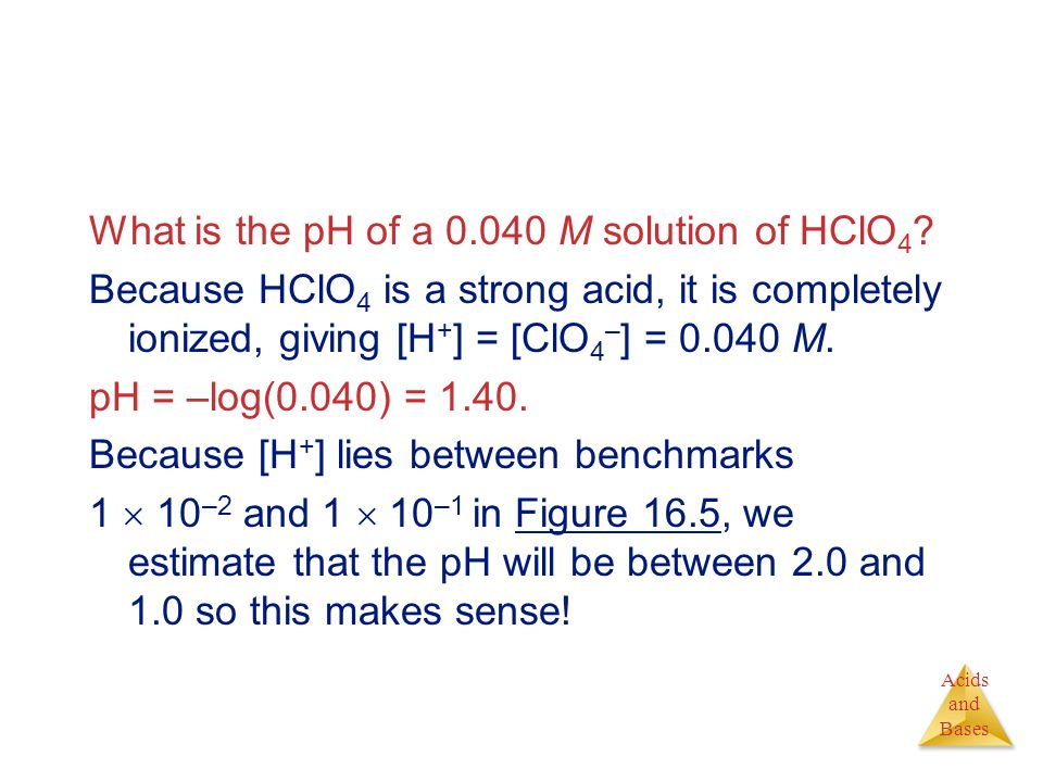 What is the pH of a M solution of HClO4