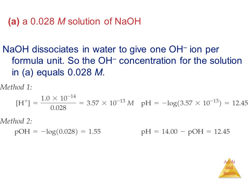 (a) a M solution of NaOH NaOH dissociates in water to give one OH– ion per formula unit.