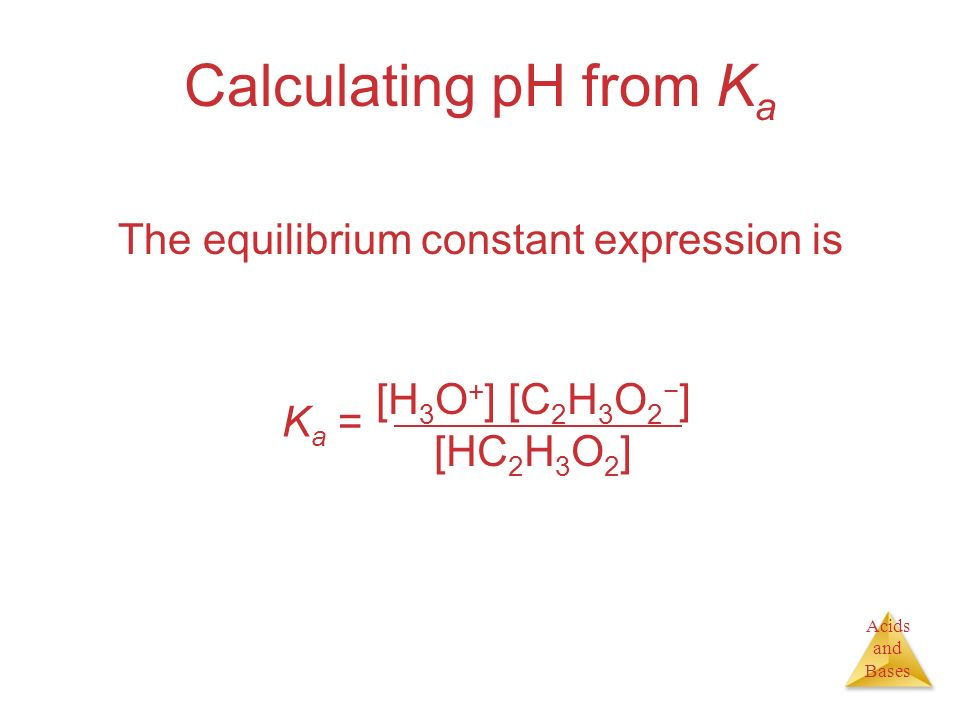 Calculating pH from Ka The equilibrium constant expression is