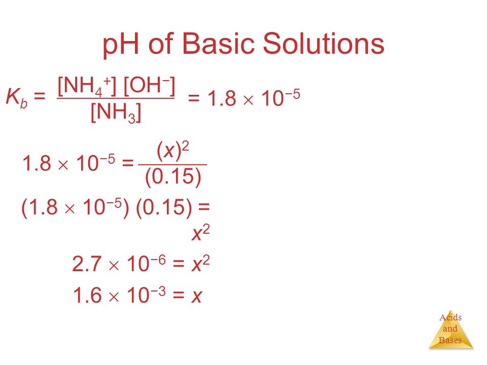 pH of Basic Solutions [NH4+] [OH−] [NH3] Kb = = 1.8  10−5 (x)2 (0.15)