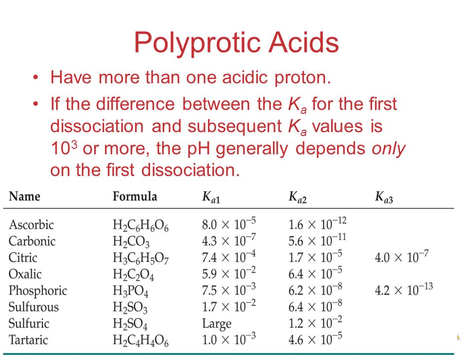 Polyprotic Acids Have more than one acidic proton.