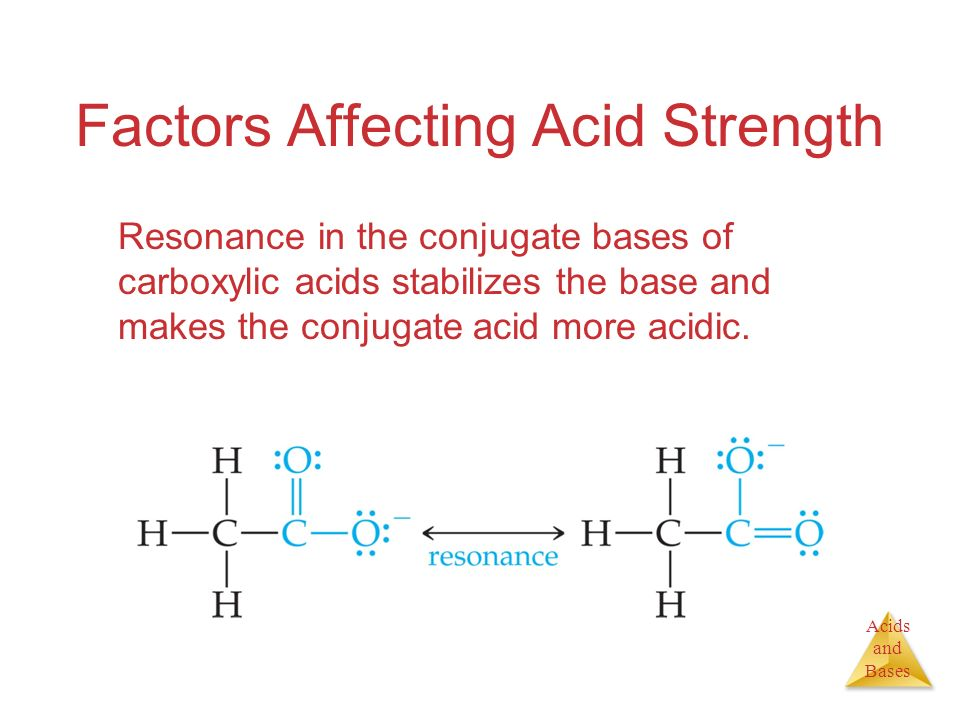 how to tell if the conjugate acid is acidic