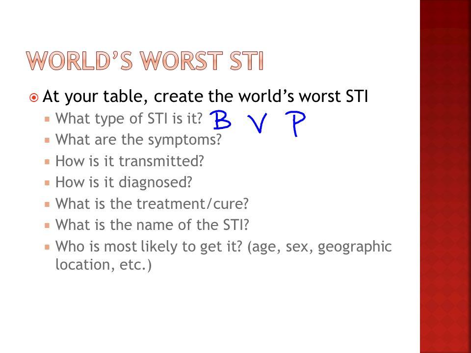 World's Worst STI At your table, create the world's worst STI